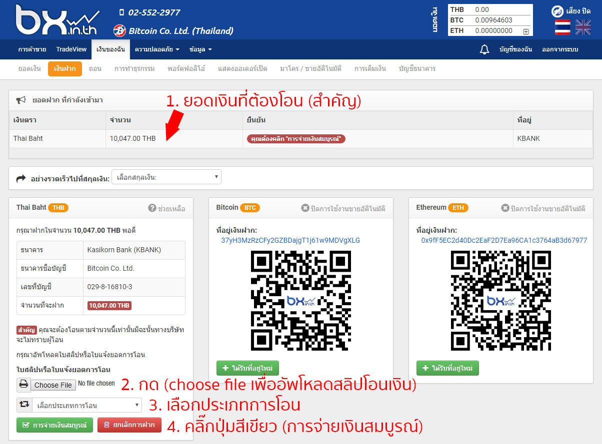 ซื้อบิทคอยน์-ในไทย